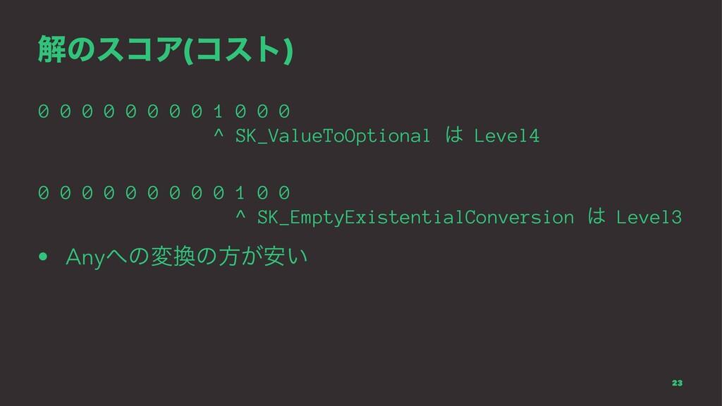 ղͷείΞ(ίετ) 0 0 0 0 0 0 0 0 1 0 0 0 ^ SK_ValueTo...