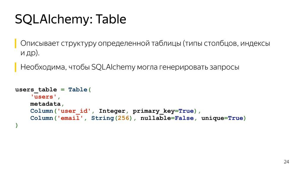 Описывает структуру определенной таблицы (типы ...