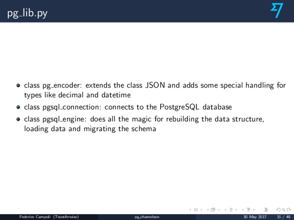 pg lib.py class pg encoder: extends the class J...