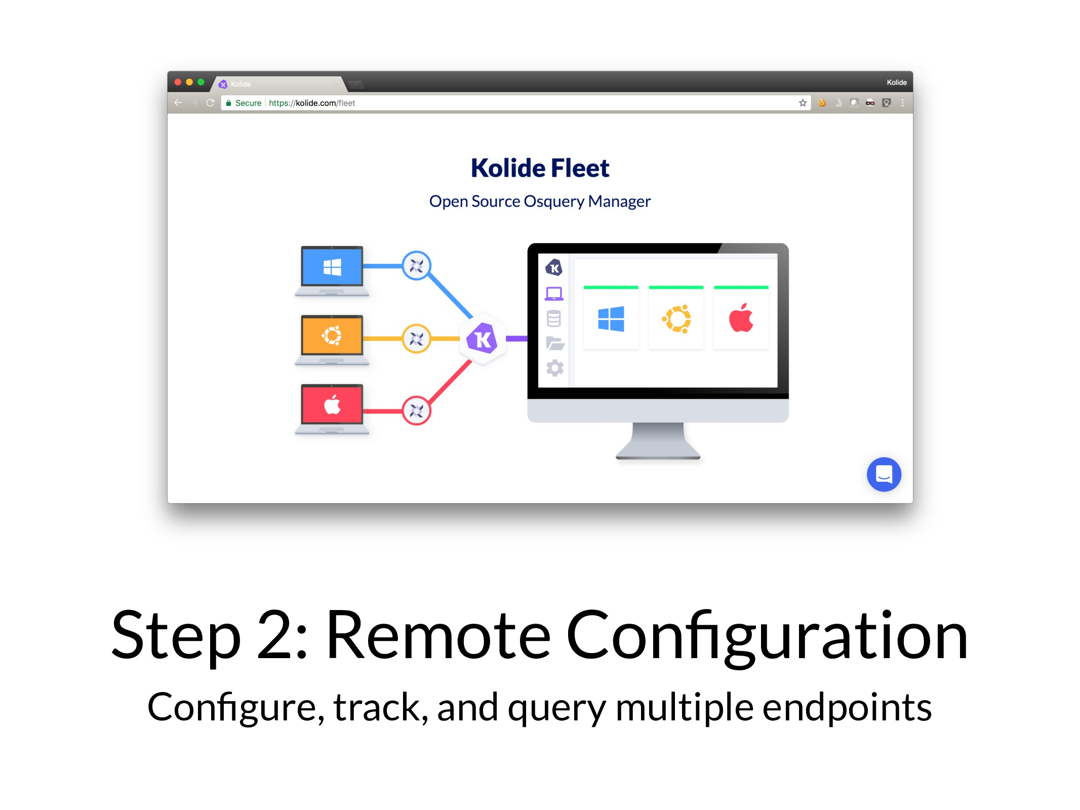 Step 2: Remote Configuration Configure, track, an...