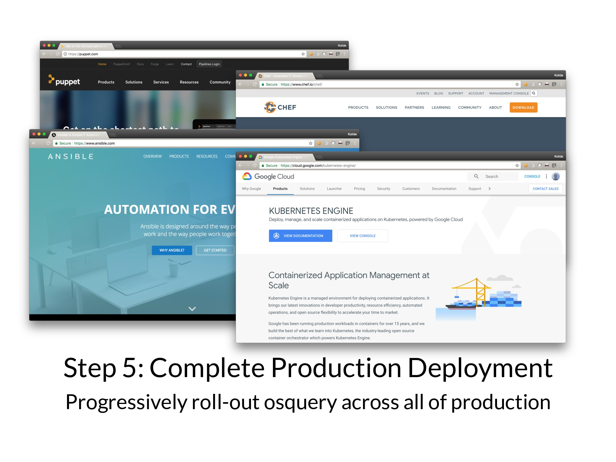 Step 5: Complete Production Deployment Progress...