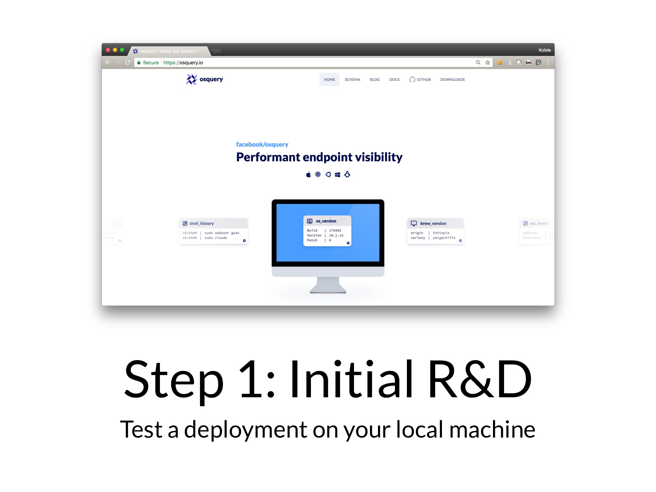 Step 1: Initial R&D Test a deployment on your l...