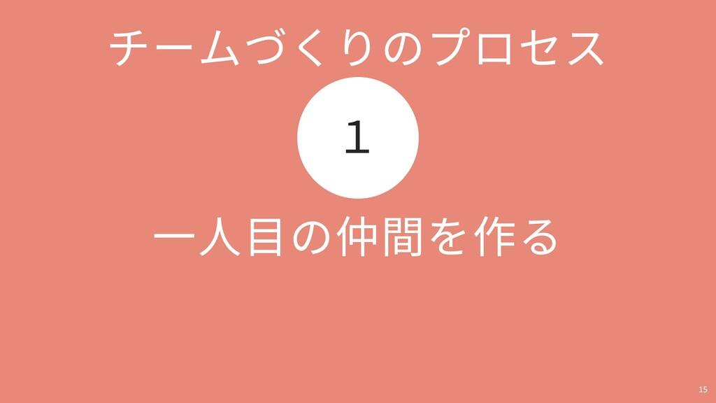 15 ♧➂湡ך⟗⡲ ث٦يבֻךفٗإأ 