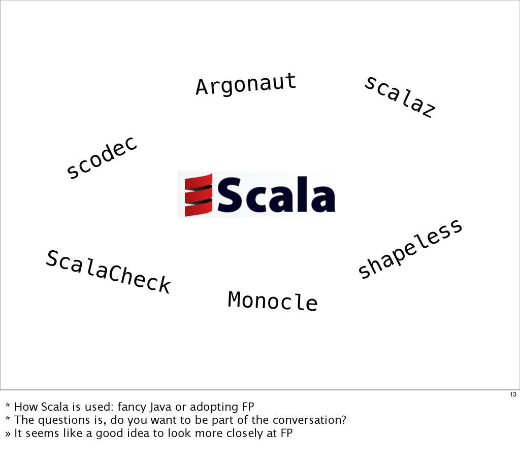 scalaz Argonaut ScalaCheck shapeless Monocle sc...