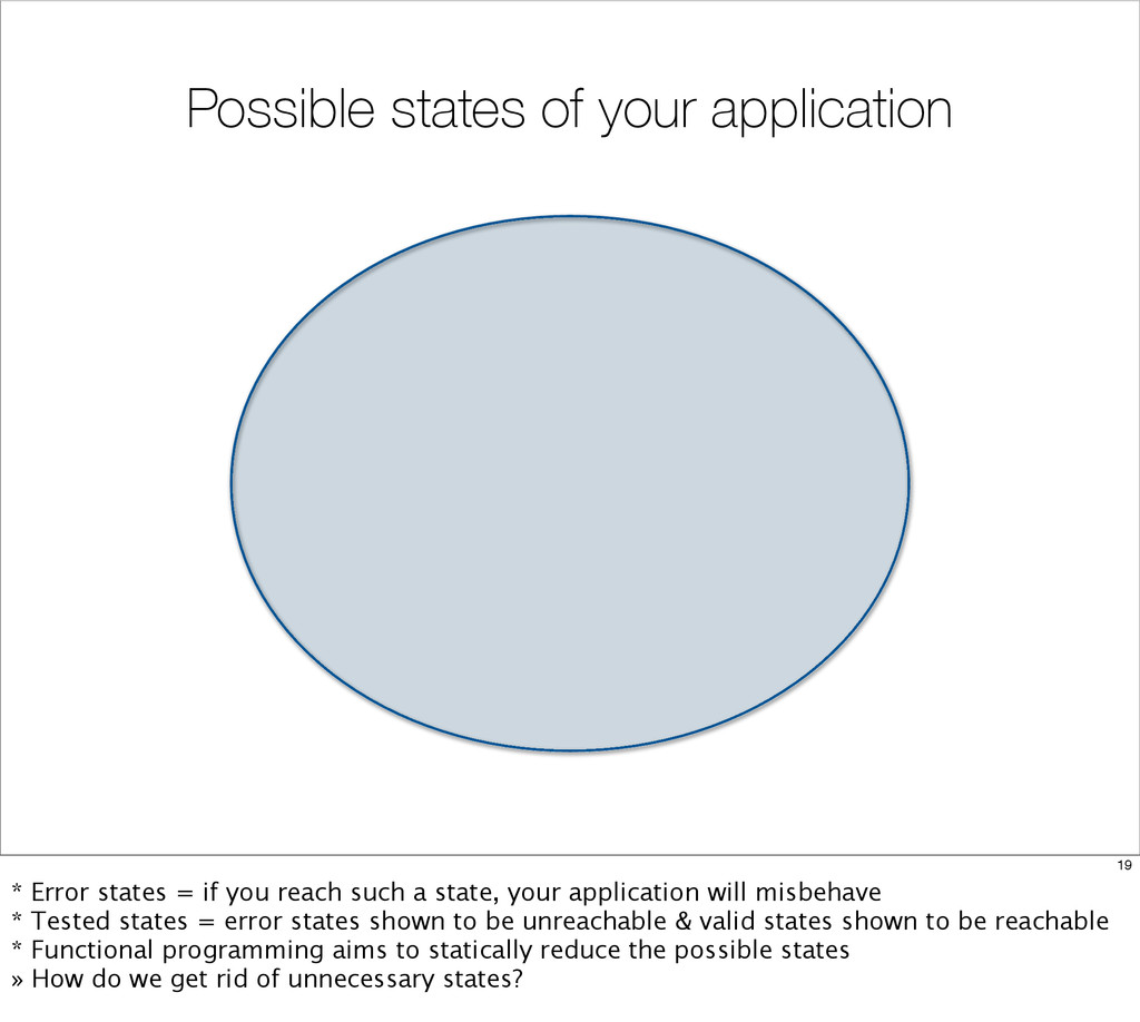 Possible states of your application 19 * Error ...