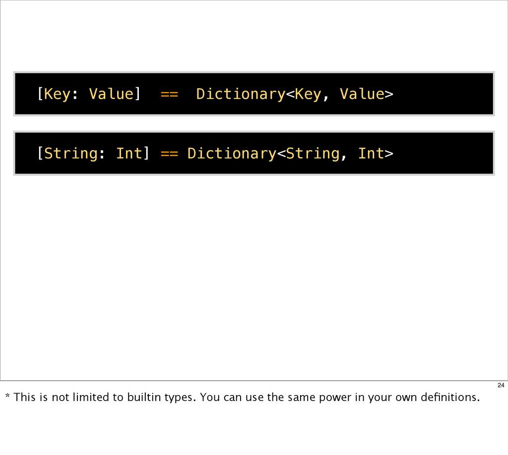 [Key: Value] == Dictionary<Key, Value> [String:...