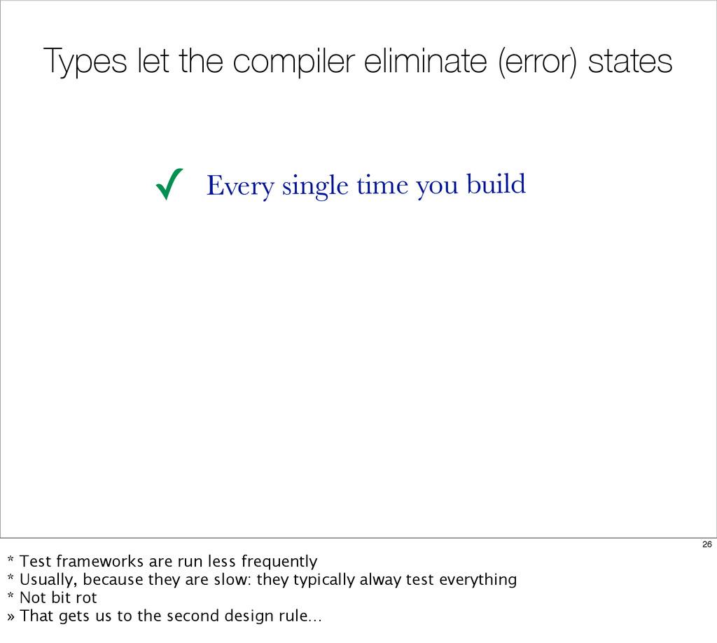 Types let the compiler eliminate (error) states...