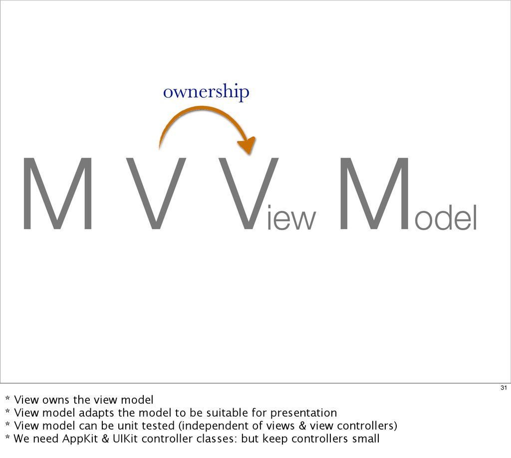 M V C V M iew odel ownership 31 * View owns the...