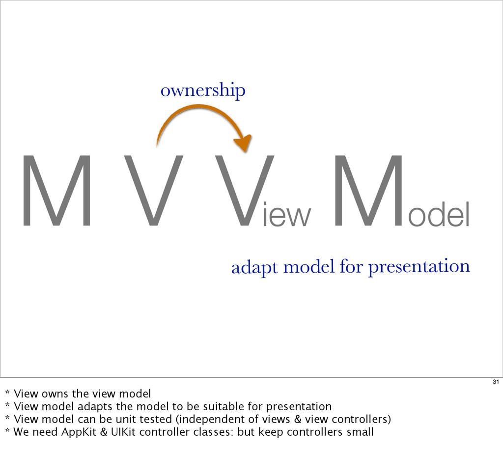 M V C V M iew odel adapt model for presentation...