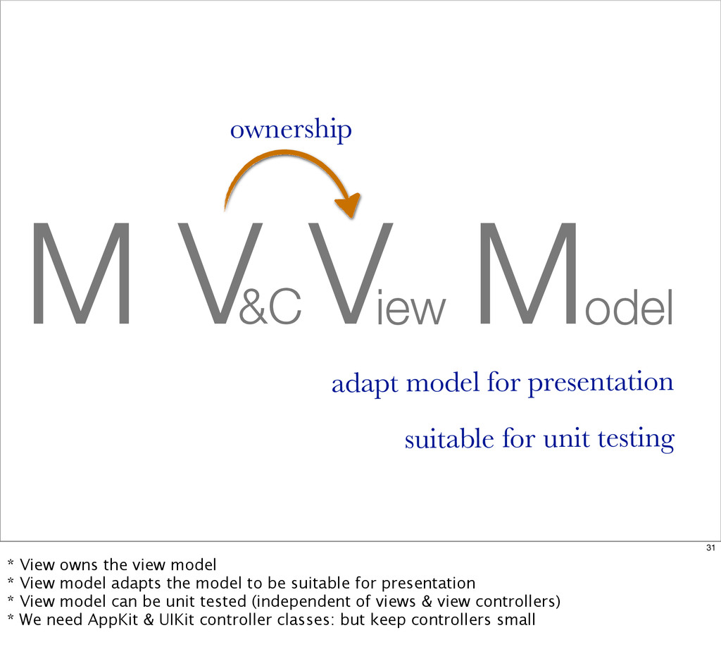 M V C V M iew odel &C adapt model for presentat...