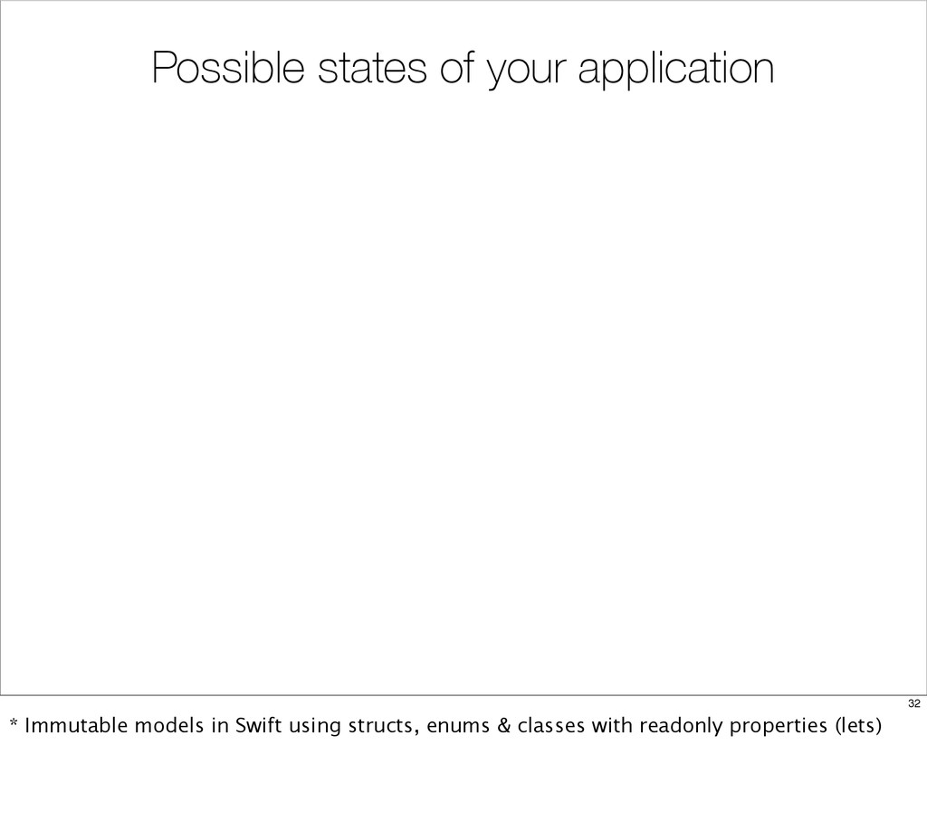 Possible states of your application 32 * Immuta...