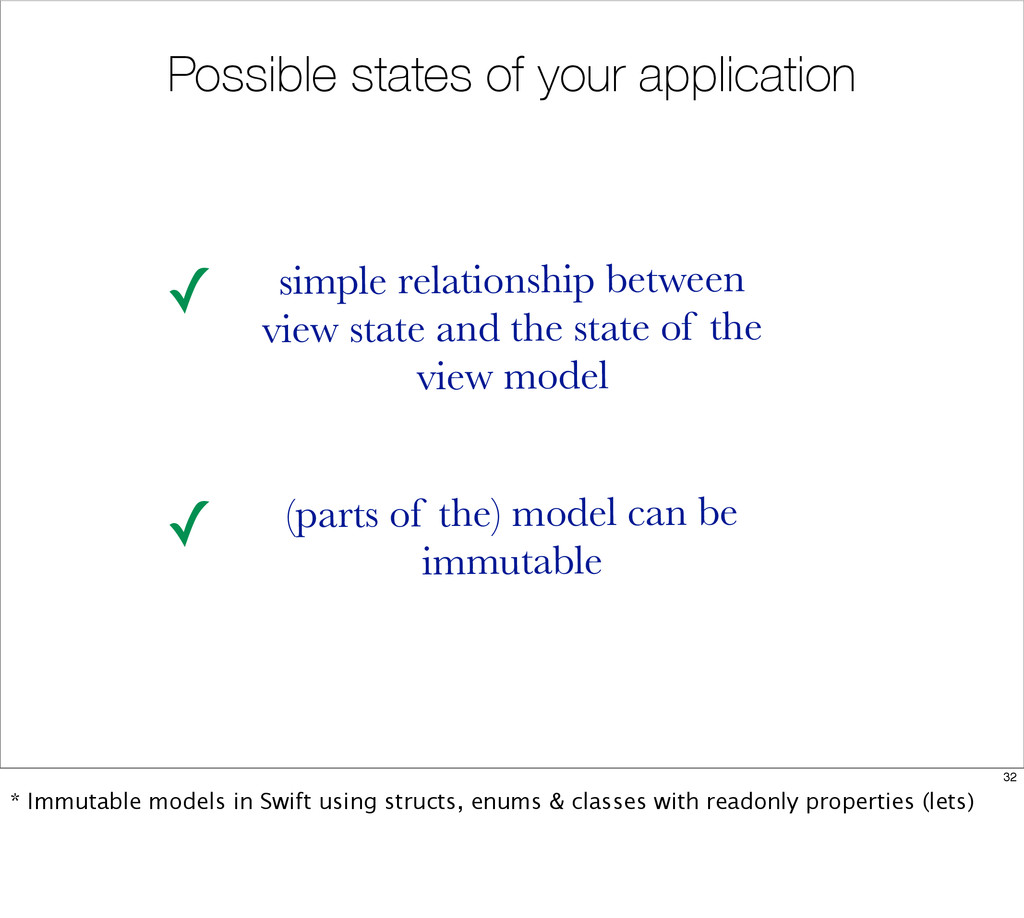 Possible states of your application simple rela...