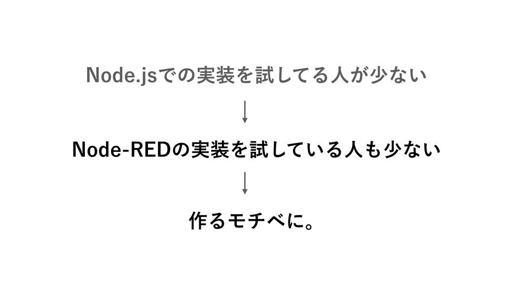 /PEFKTͰͷ࣮Λࢼͯ͠Δਓ͕গͳ͍ /PEF3&%ͷ࣮Λࢼ͍ͯ͠Δਓগͳ͍ ࡞Δ...