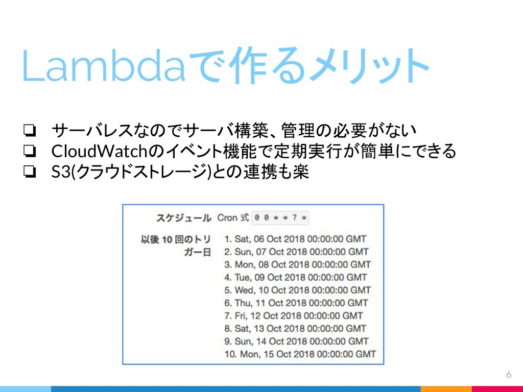 6 Lambdaで作るメリット ❏ サーバレスなのでサーバ構築、管理の必要がない ❏ Clou...