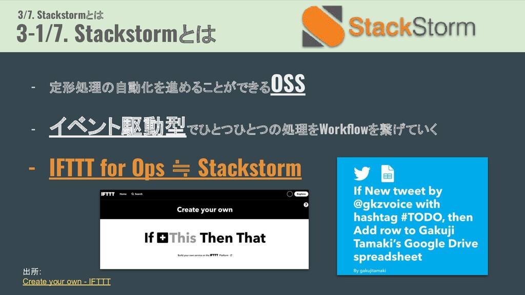 出所: Create your own - IFTTT - 定形処理の自動化を進めることができ...