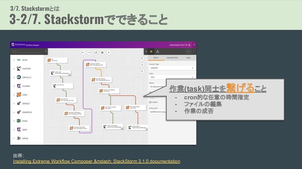 3/7. Stackstormとは 3-2/7. Stackstormでできること 作業(ta...