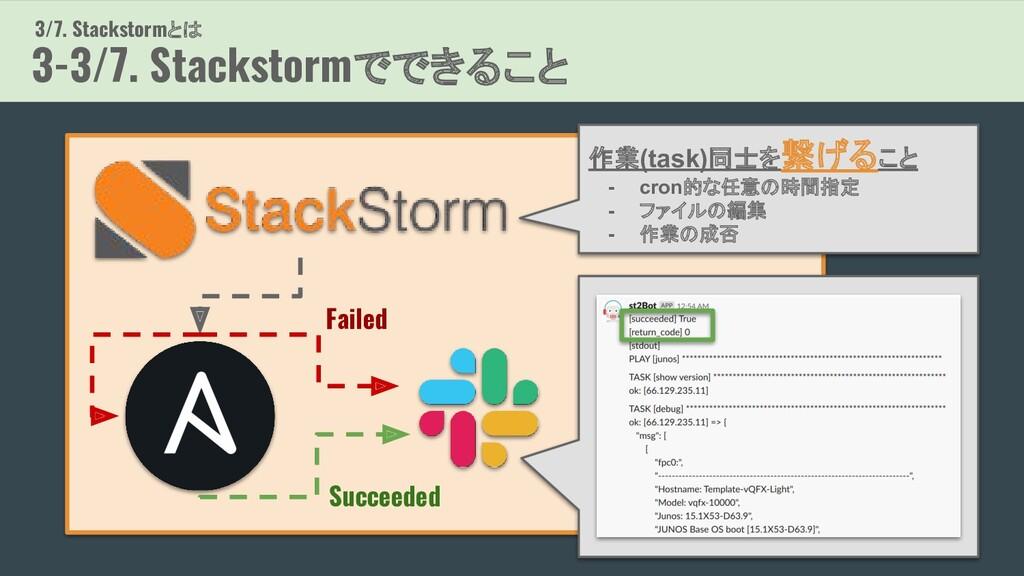 3/7. Stackstormとは 3-3/7. Stackstormでできること Succe...