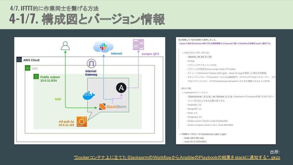 "4/7. IFTTT的に作業同士を繋げる方法 4-1/7. 構成図とバージョン情報 出所: ""..."