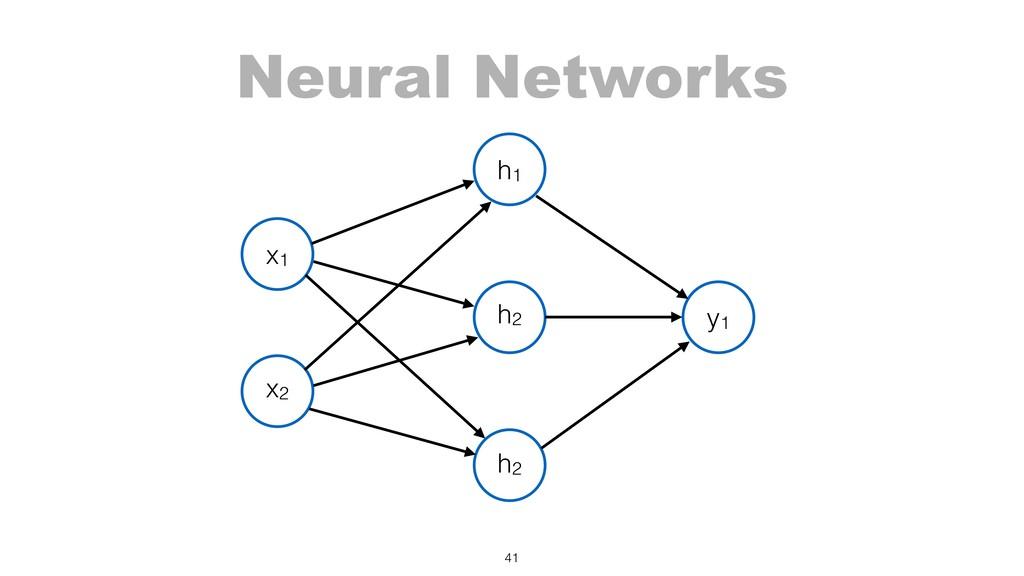 Neural Networks 41 x1 x2 h1 y1 h2 h2