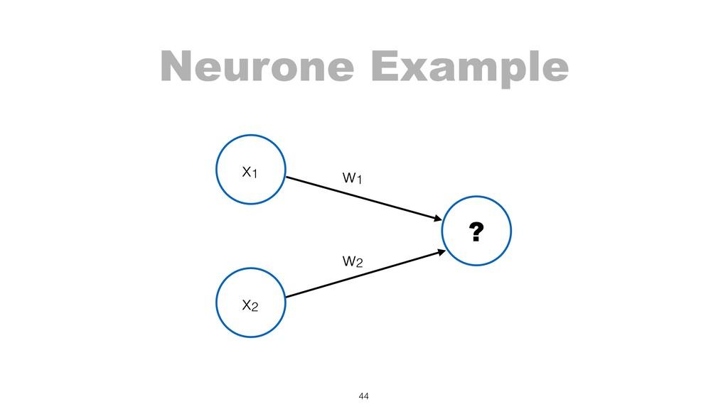 Neurone Example 44 x1 w2 w1 x2 ?