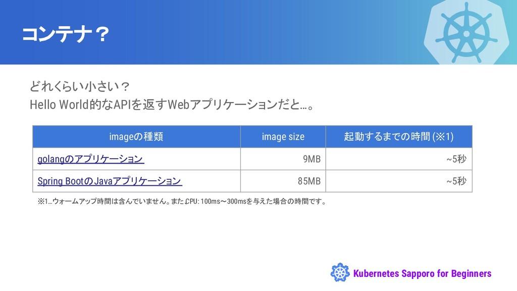 Kubernetes Sapporo for Beginners コンテナ? どれくらい小さい...