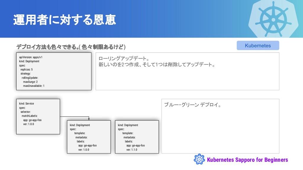 Kubernetes Sapporo for Beginners 運用者に対する恩恵 デプロイ...