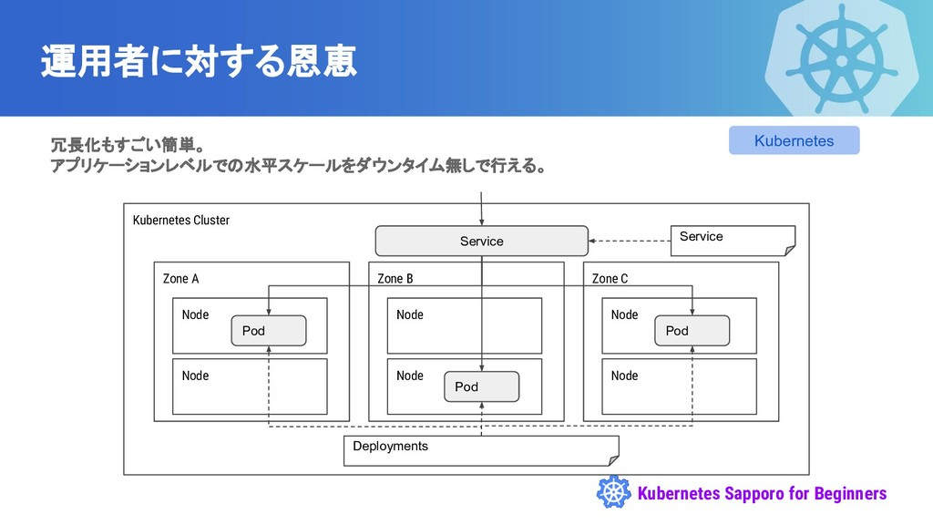 Kubernetes Sapporo for Beginners 運用者に対する恩恵 冗長化も...