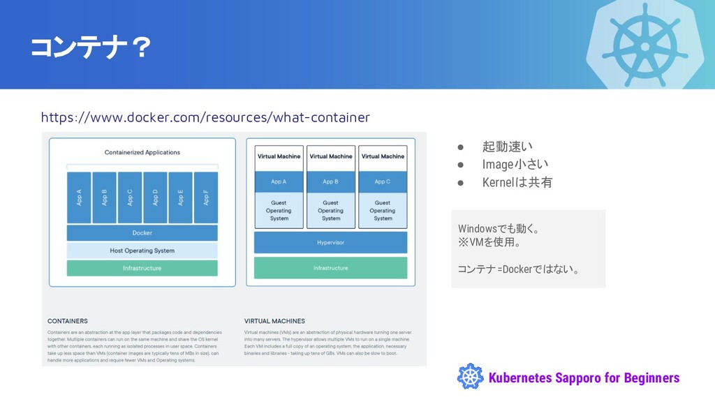 Kubernetes Sapporo for Beginners コンテナ? https://...