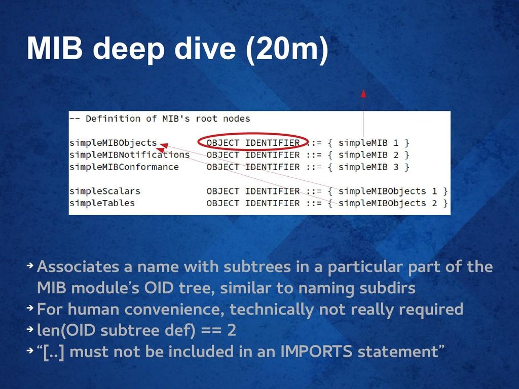 MIB deep dive (20m) ➔ Associates a name with su...