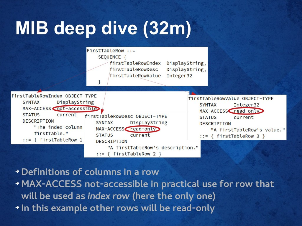 MIB deep dive (32m) ➔ Definitions of columns in...