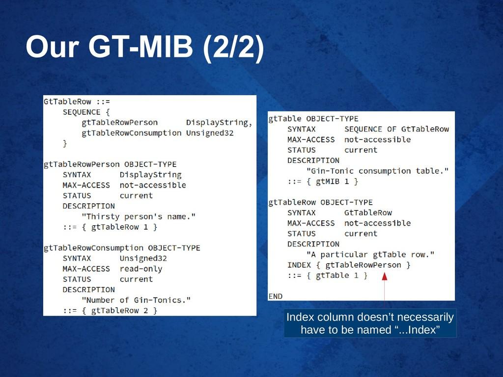 Our GT-MIB (2/2) Index column doesn't necessari...
