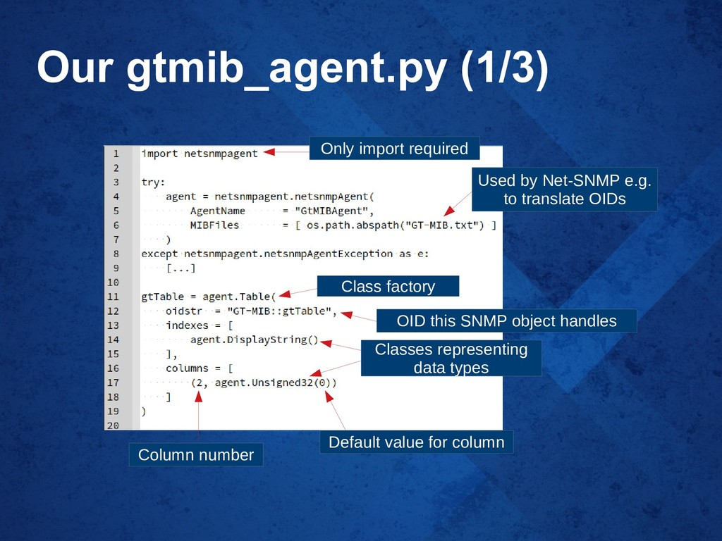 Our gtmib_agent.py (1/3) Used by Net-SNMP e.g. ...