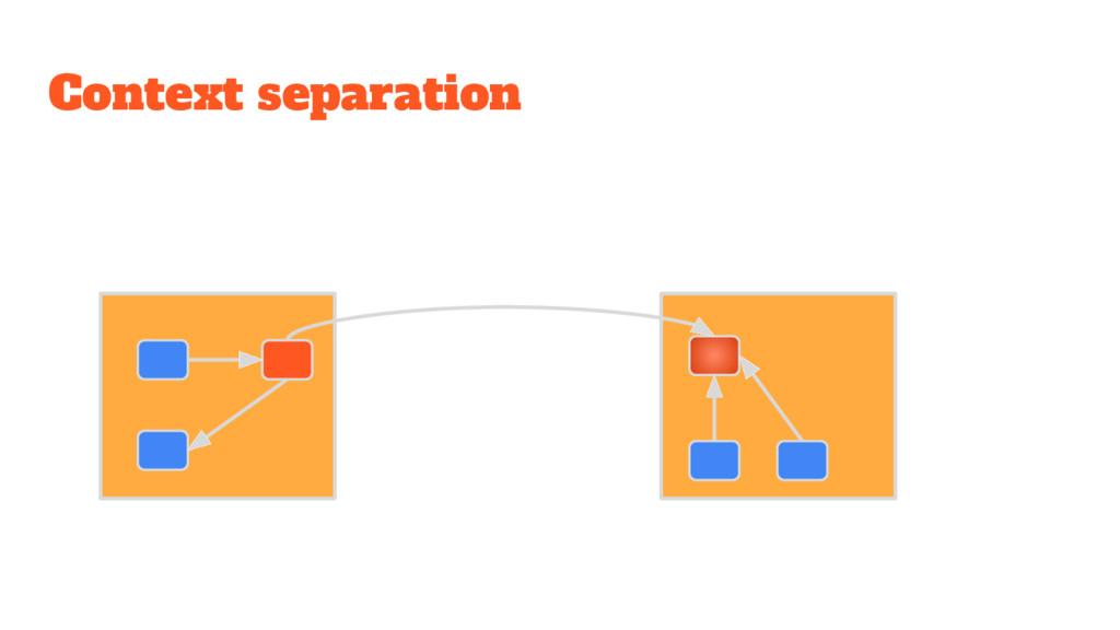 Context separation