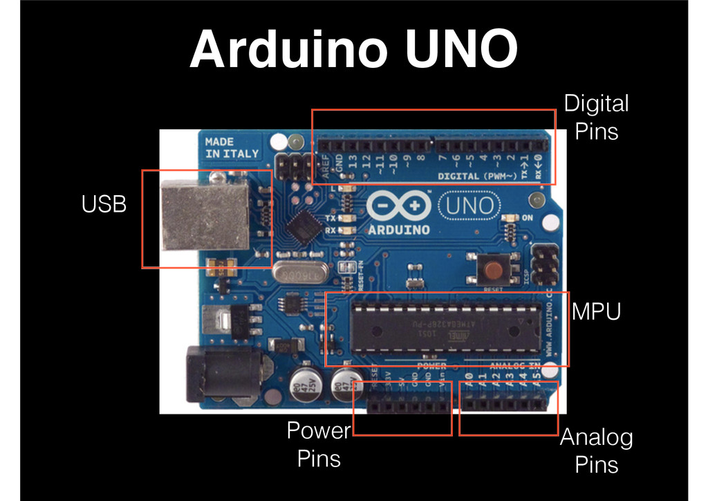 Arduino UNO MPU Digital Pins Analog Pins USB Po...
