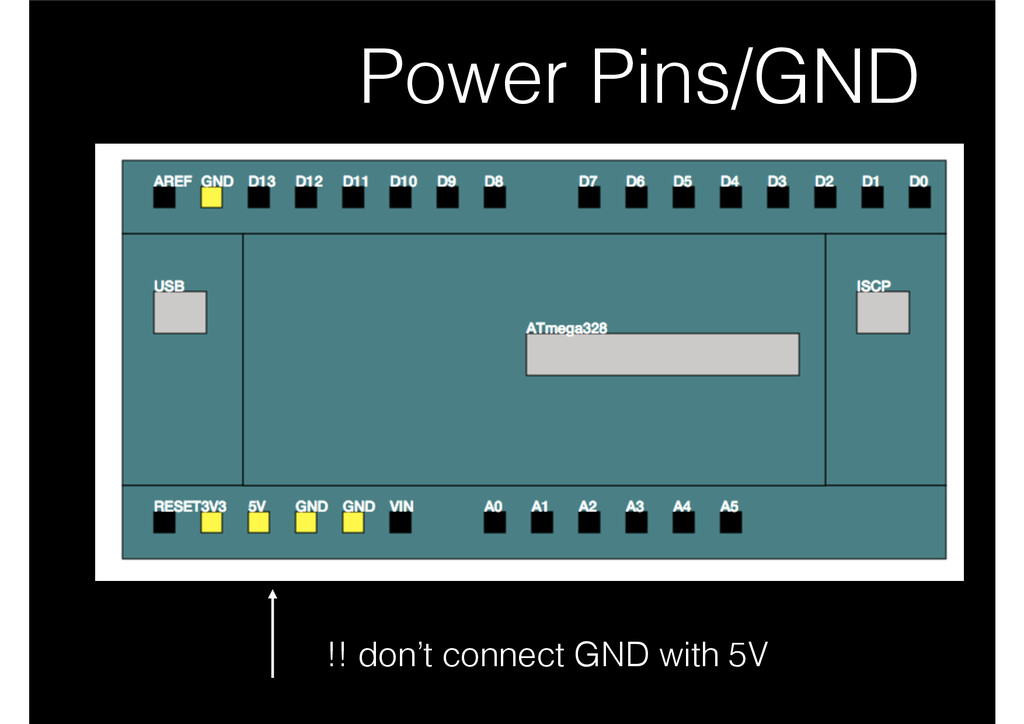 Power Pins/GND !! don't connect GND with 5V