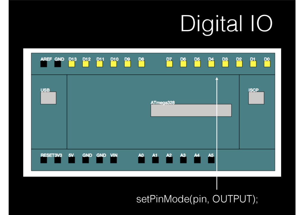 Digital IO setPinMode(pin, OUTPUT);
