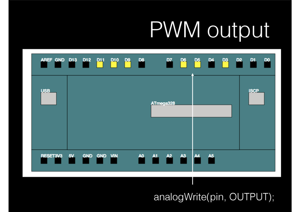 PWM output analogWrite(pin, OUTPUT);