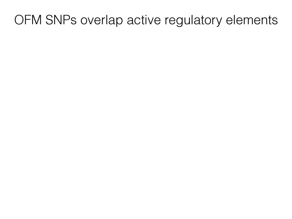 OFM SNPs overlap active regulatory elements
