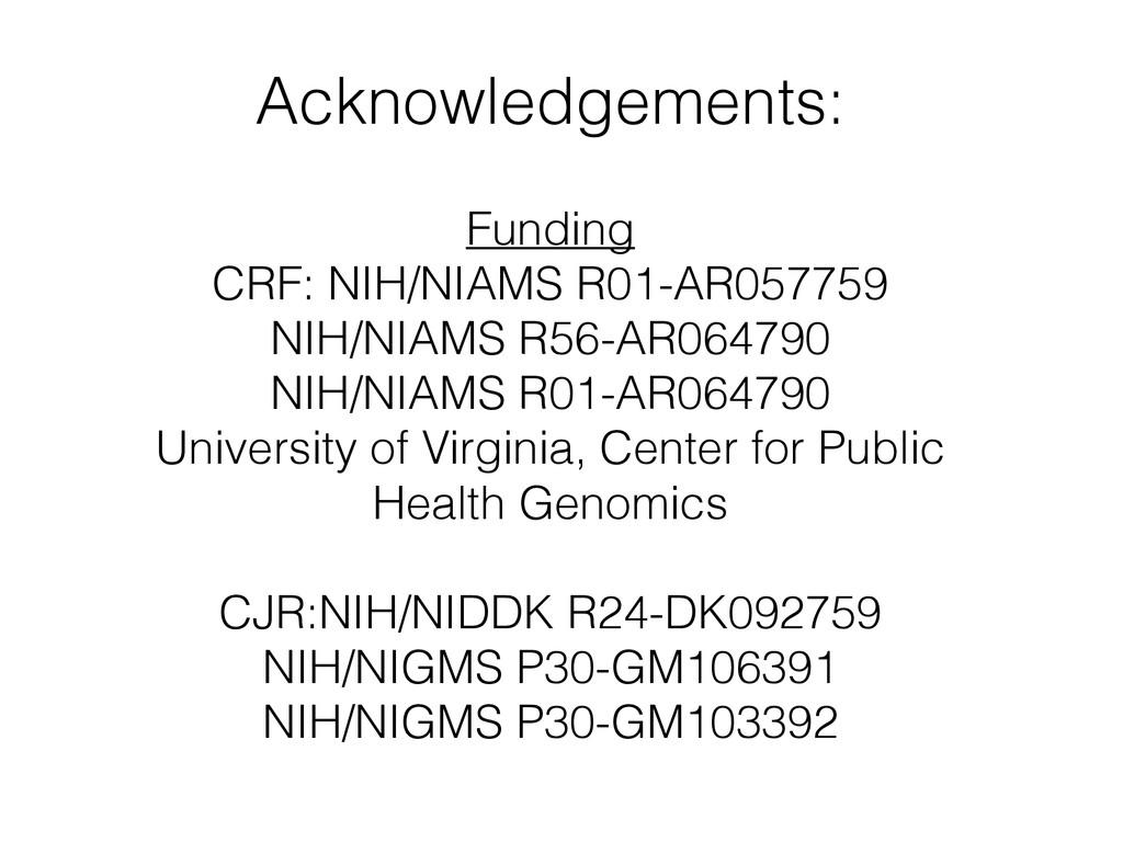 Acknowledgements: Funding CRF: NIH/NIAMS R01-AR...