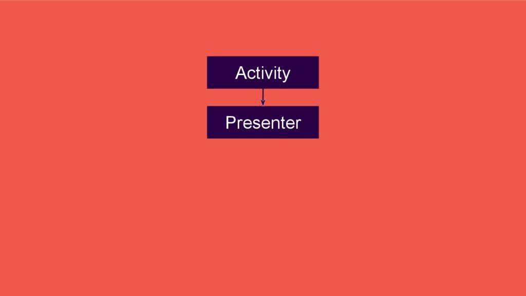 Presenter Activity