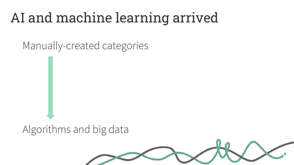 AI and machine learning arrived Manually-create...