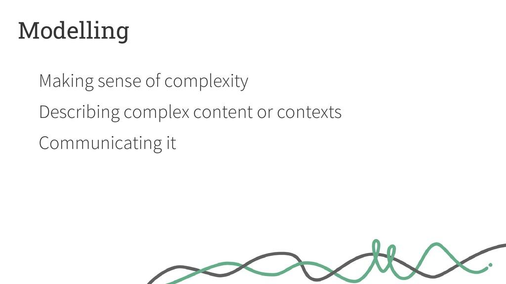 Modelling Making sense of complexity Describing...