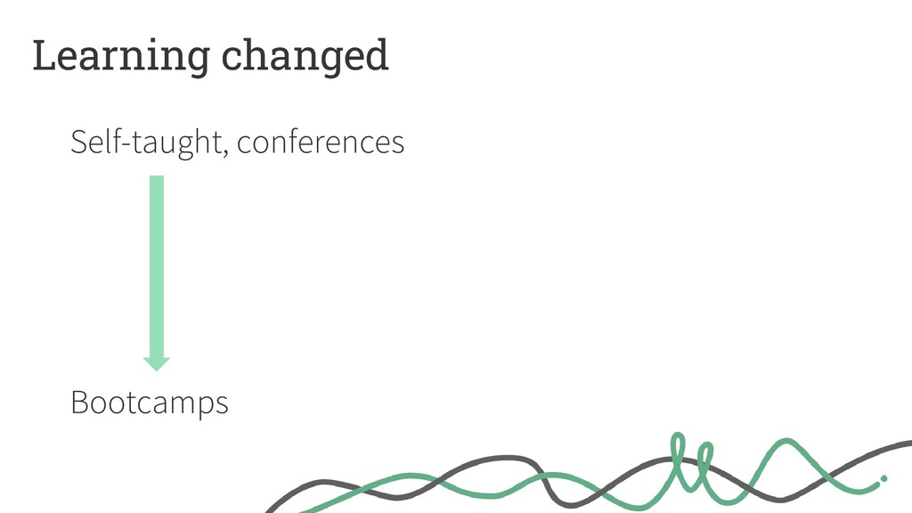 Learning changed Self-taught, conferences Bootc...