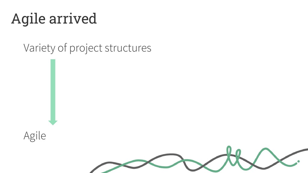Agile arrived Variety of project structures Agi...