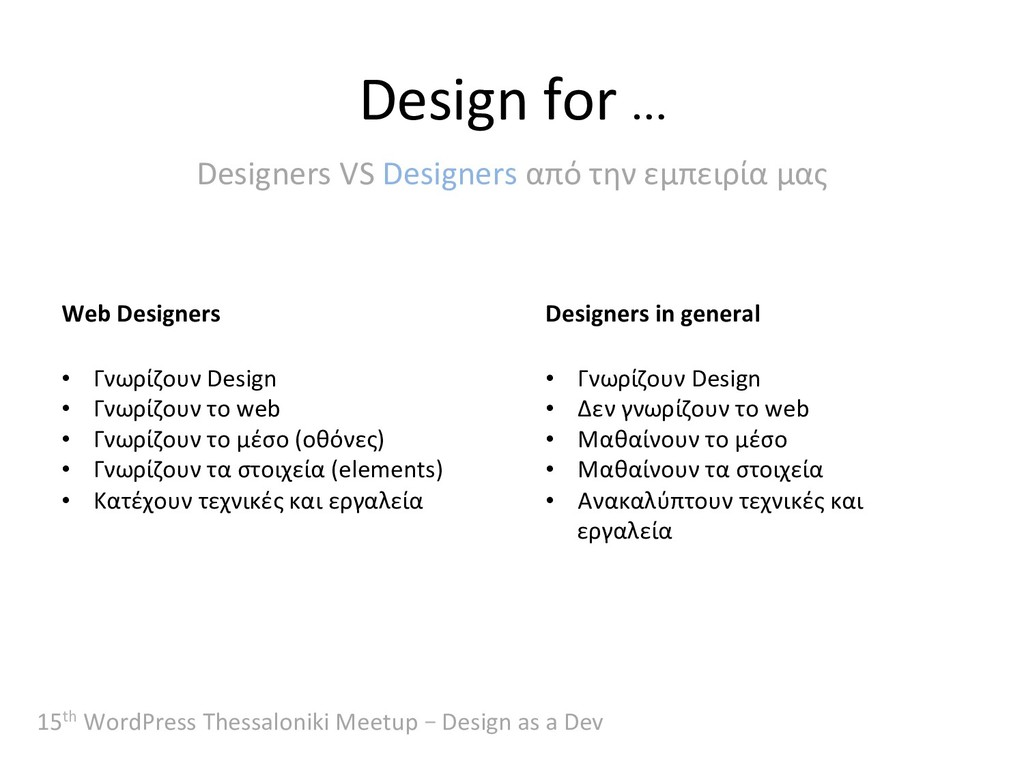 Design for … 15th WordPress Thessaloniki Meetup...