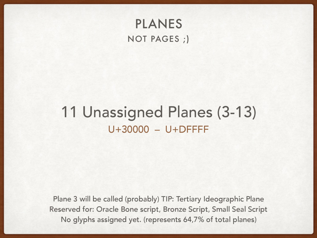 NOT PAGES ;) PLANES 11 Unassigned Planes (3-13)...