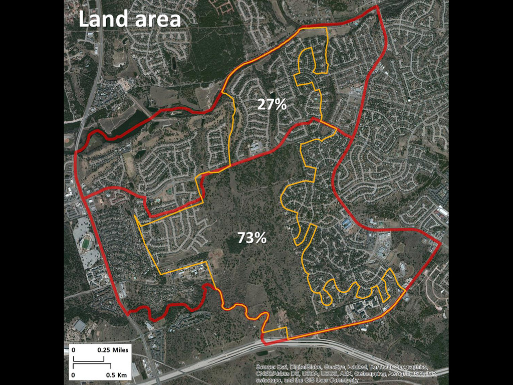 27% 73% Land area