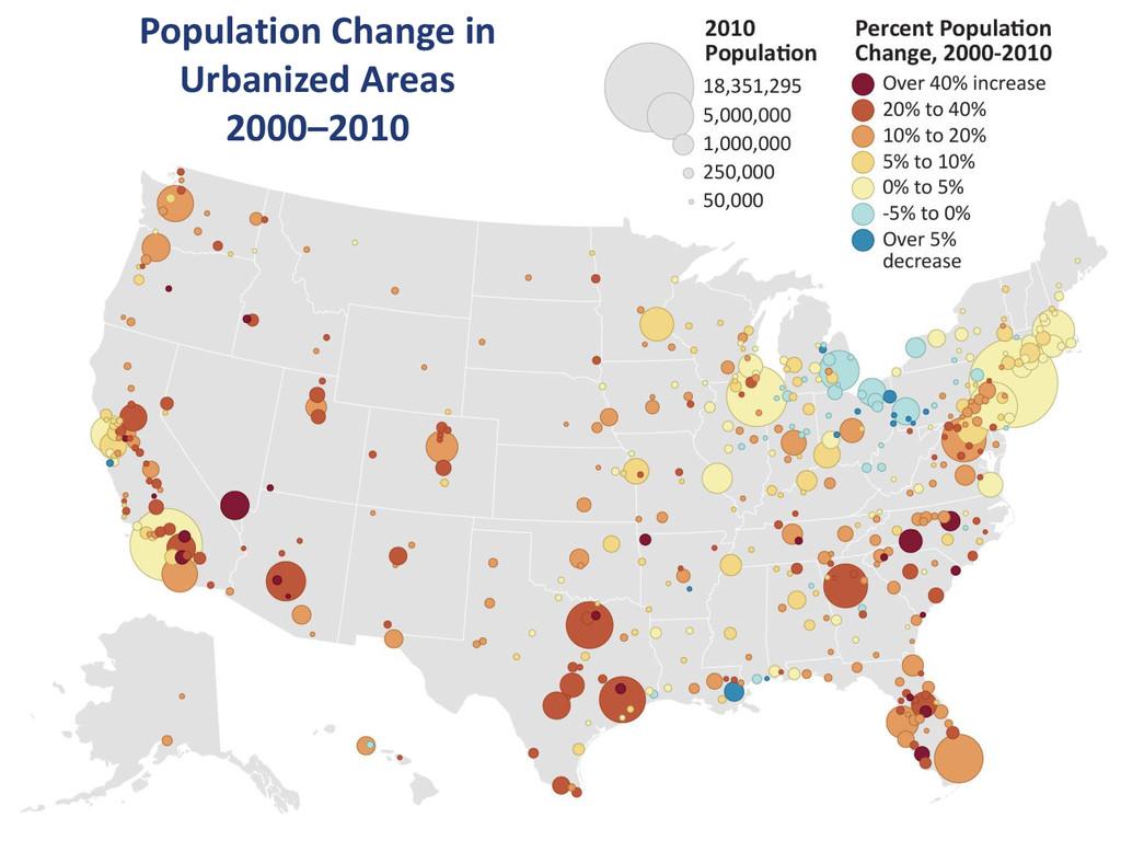 Population Change in Urbanized Areas 2000–2010