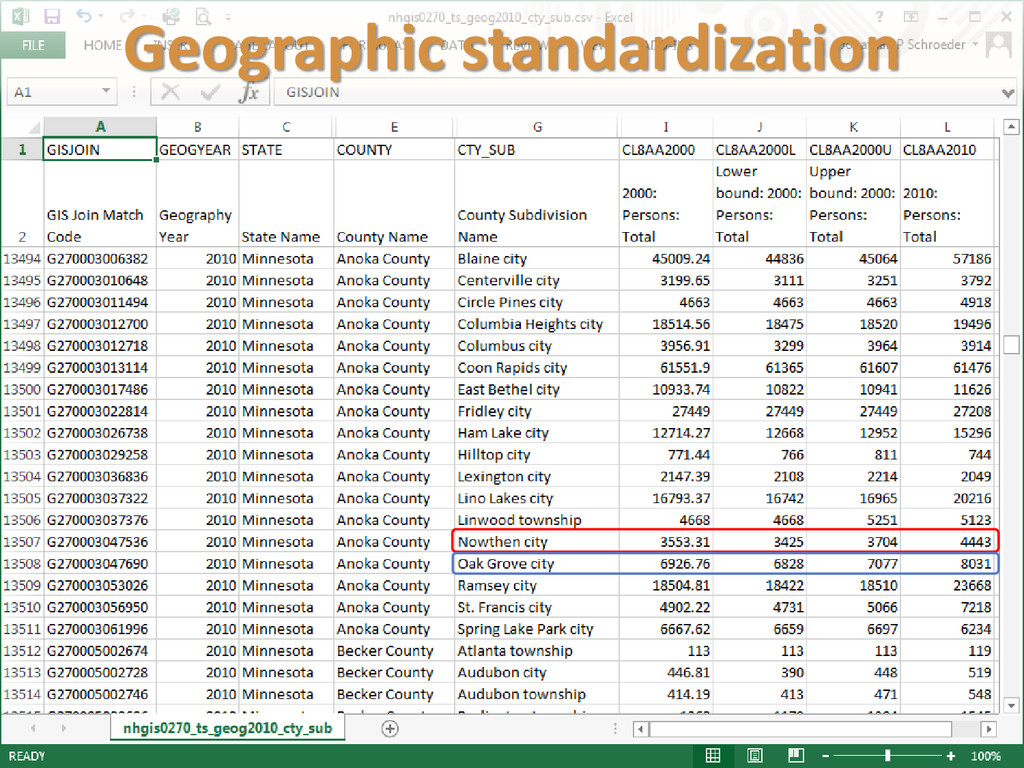 Geographic standardization
