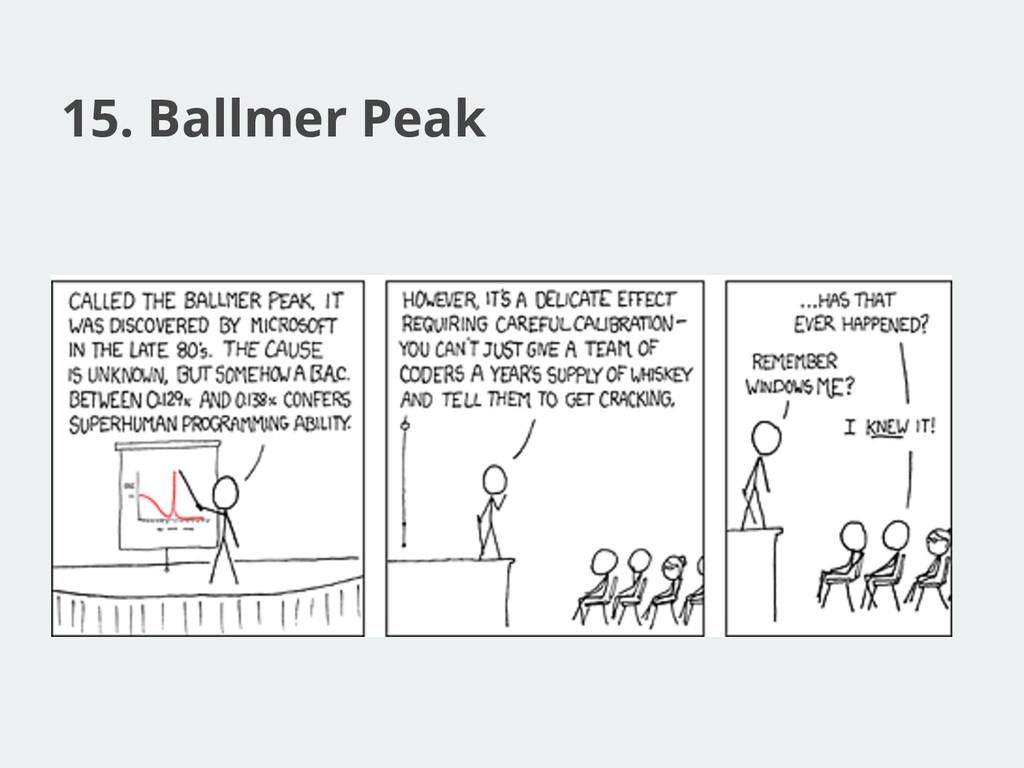 15. Ballmer Peak